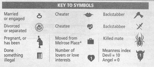 Melrose Place Key