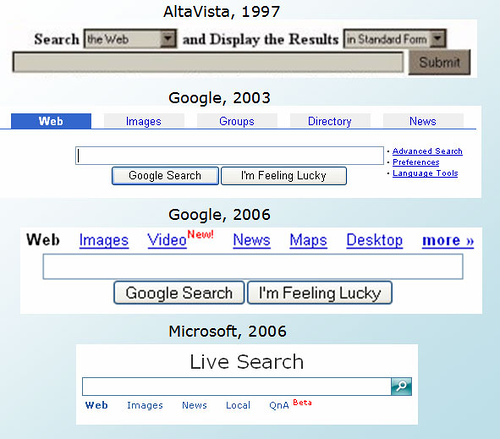 Search Boxes Over Time