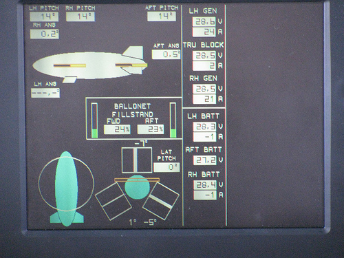Zeppelin Eureka Control Panel