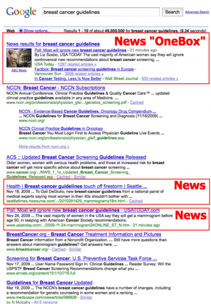 How Search Engines, Aggregators & Blogs Use News Content